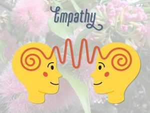 What is the meaning of empathy, What are the signs of an empathetic person connection?